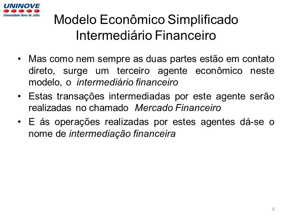 Modelo Econômico Simplificado Intermediário Financeiro
