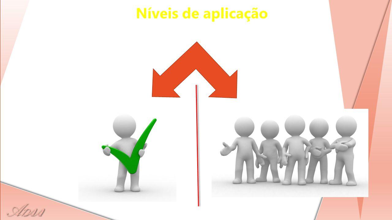 Níveis de aplicação Individual