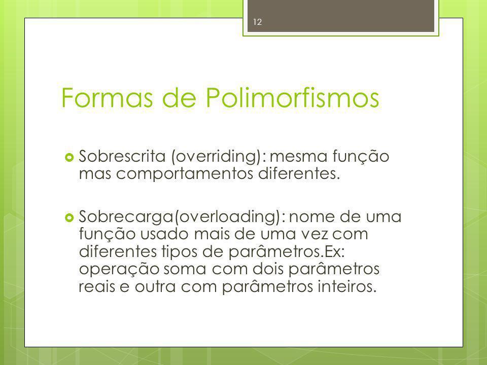 Formas de Polimorfismos