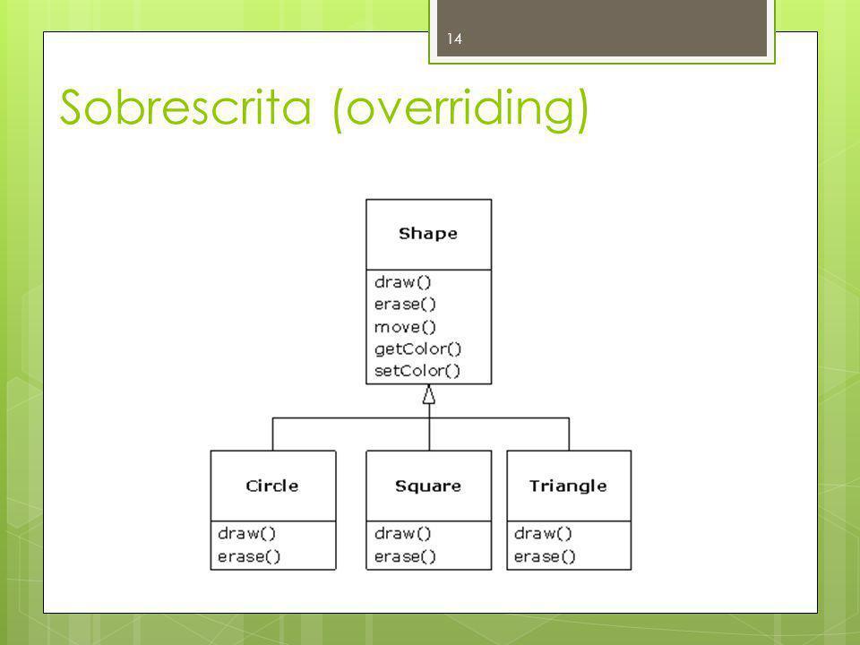 Sobrescrita (overriding)