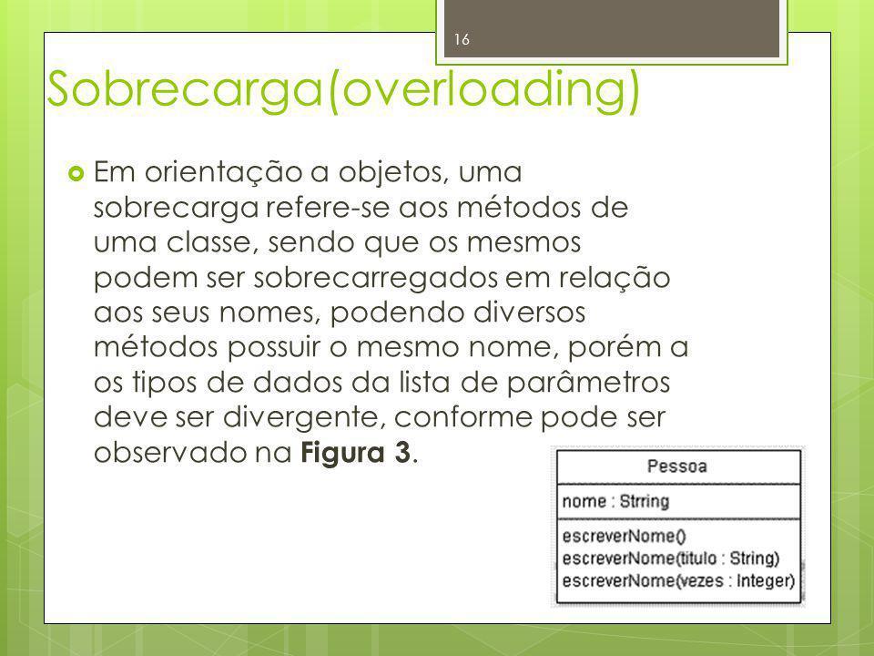 Sobrecarga(overloading)