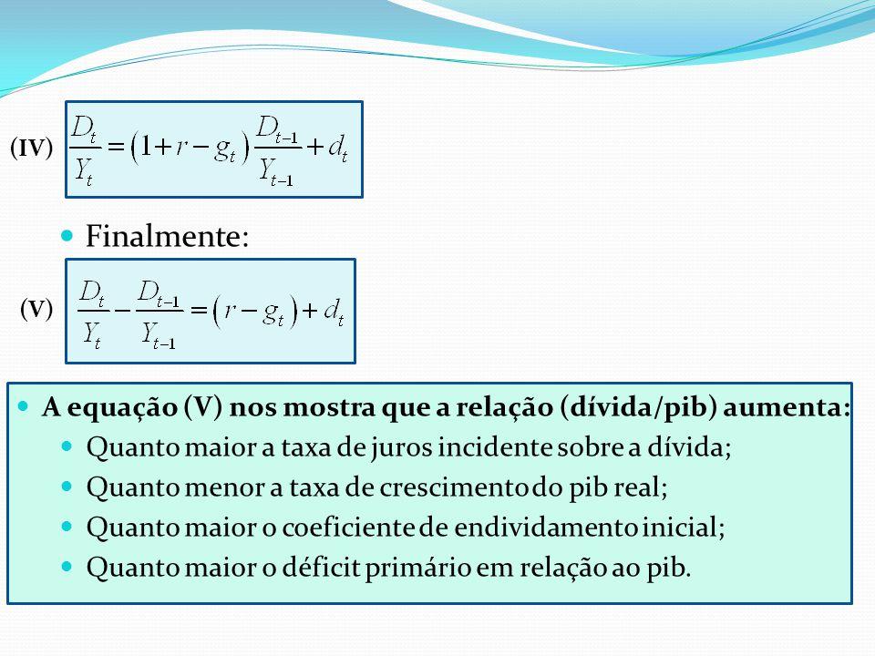 (IV) Finalmente: (V) A equação (V) nos mostra que a relação (dívida/pib) aumenta: Quanto maior a taxa de juros incidente sobre a dívida;