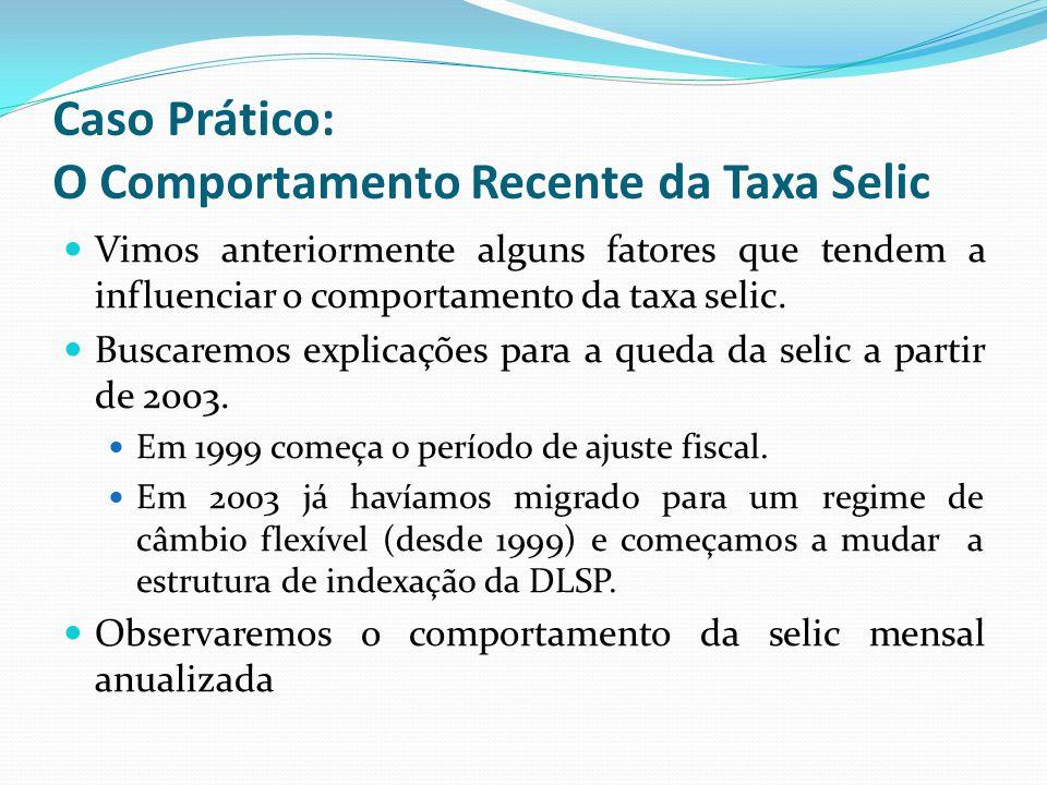 Caso Prático: O Comportamento Recente da Taxa Selic