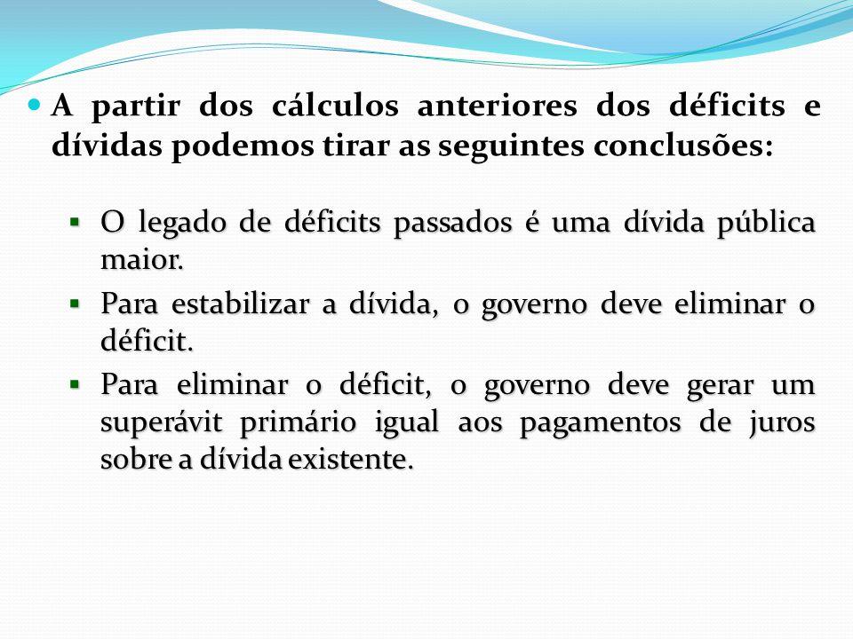 A partir dos cálculos anteriores dos déficits e dívidas podemos tirar as seguintes conclusões: