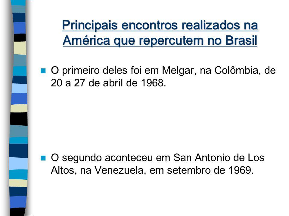 Principais encontros realizados na América que repercutem no Brasil