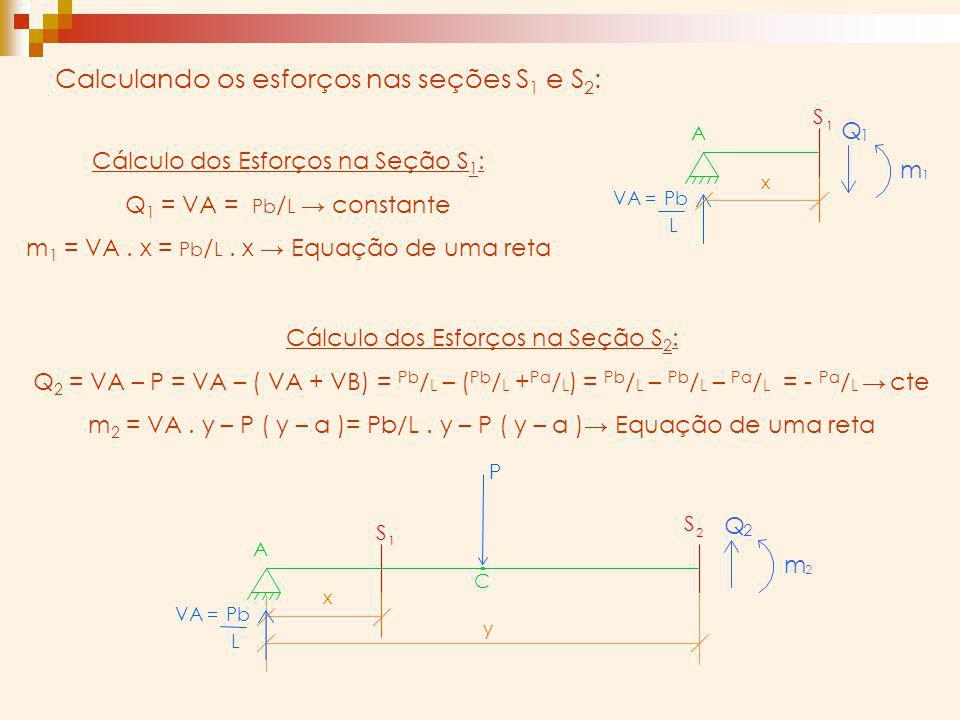 Calculando os esforços nas seções S1 e S2: