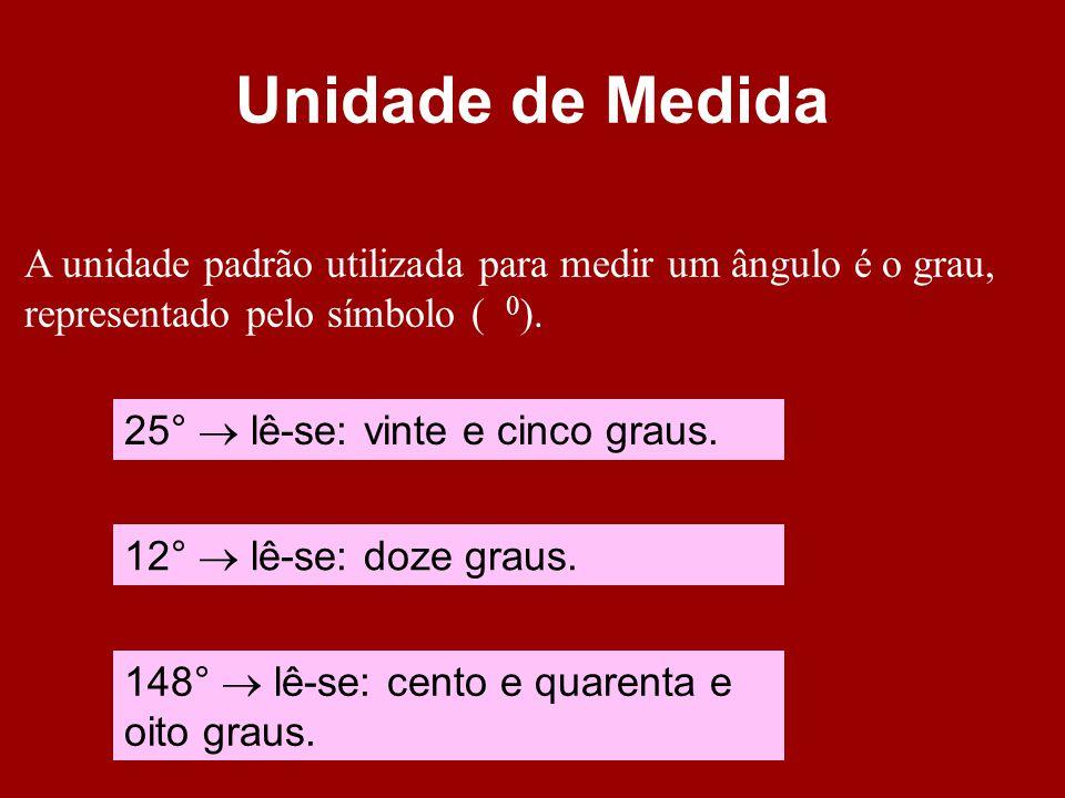 Unidade de Medida A unidade padrão utilizada para medir um ângulo é o grau, representado pelo símbolo ( 0).