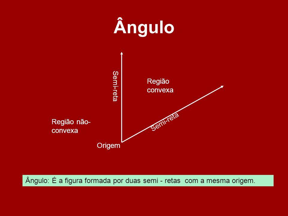 Ângulo Região convexa Semi-reta Semi-reta Região não- convexa Origem