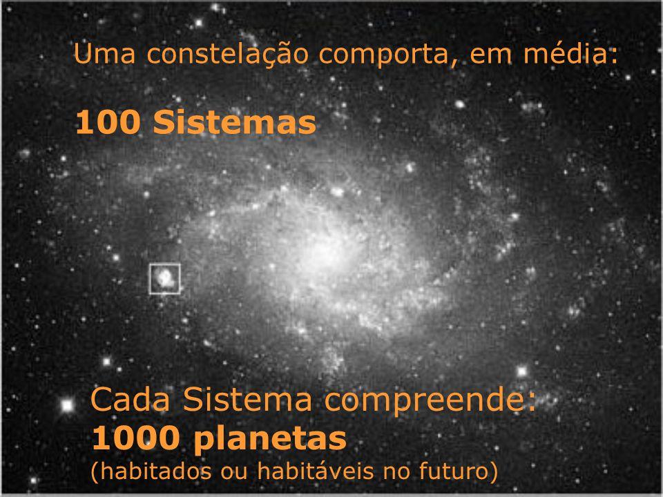 100 Sistemas 1000 planetas Uma constelação comporta, em média: