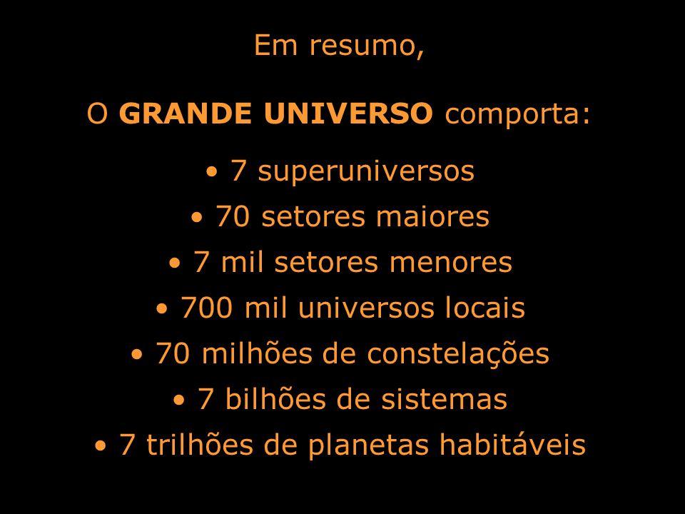 O GRANDE UNIVERSO comporta: 7 superuniversos 70 setores maiores