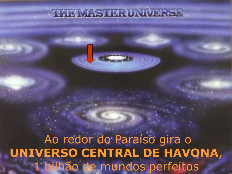 Ao redor do Paraíso gira o UNIVERSO CENTRAL DE HAVONA,