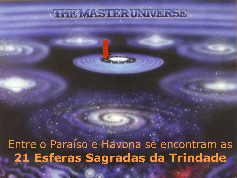 21 Esferas Sagradas da Trindade