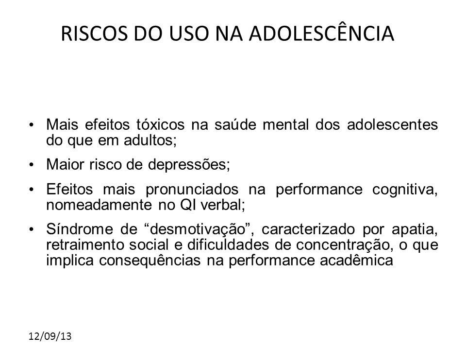 RISCOS DO USO NA ADOLESCÊNCIA