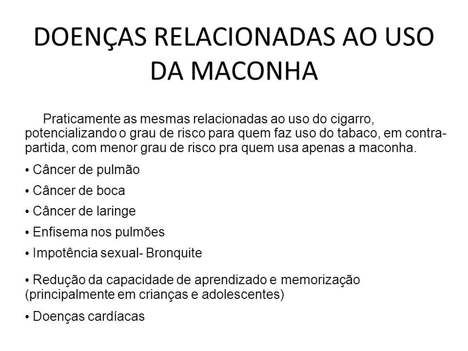DOENÇAS RELACIONADAS AO USO DA MACONHA