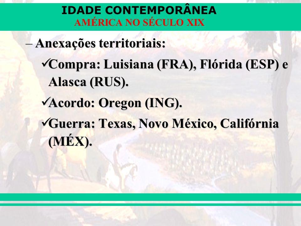 Anexações territoriais: