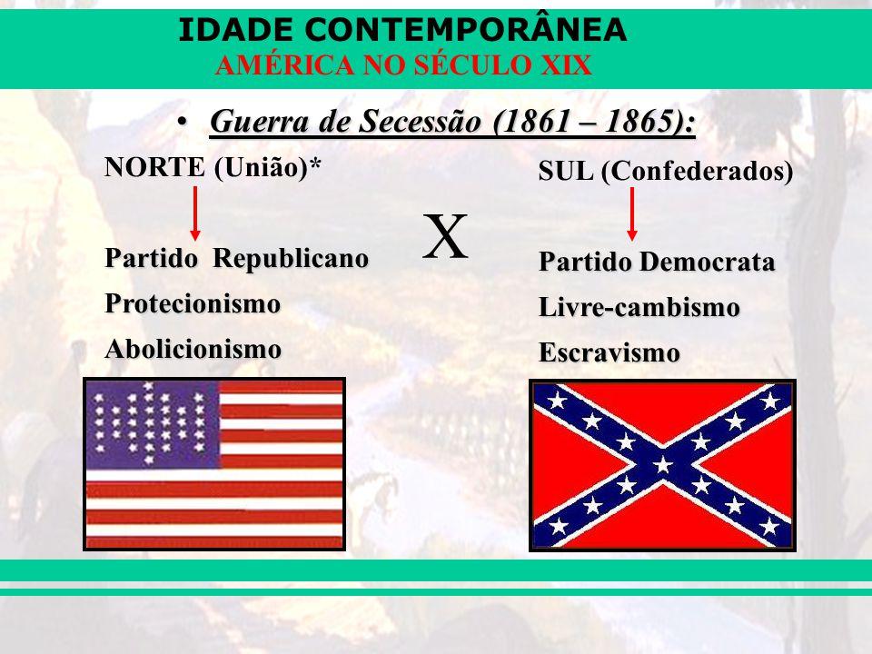 Guerra de Secessão (1861 – 1865):