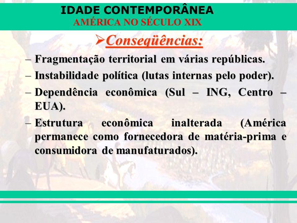 Conseqüências: Fragmentação territorial em várias repúblicas.
