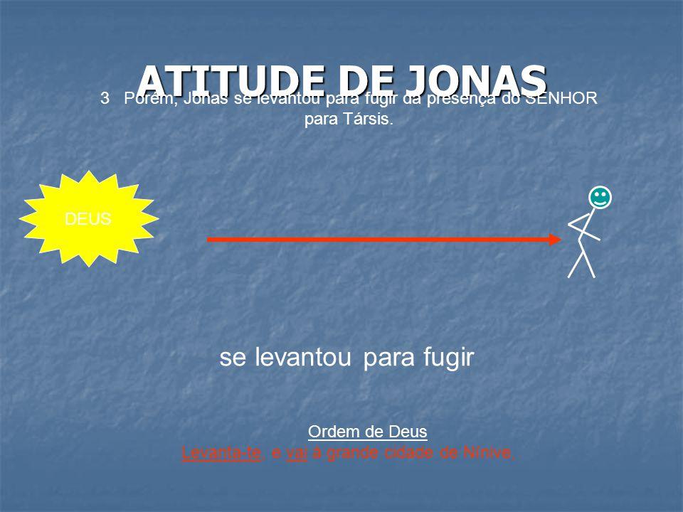 ATITUDE DE JONAS se levantou para fugir