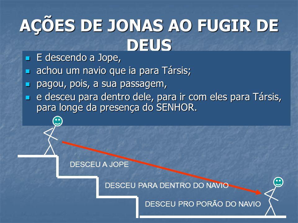 AÇÕES DE JONAS AO FUGIR DE DEUS