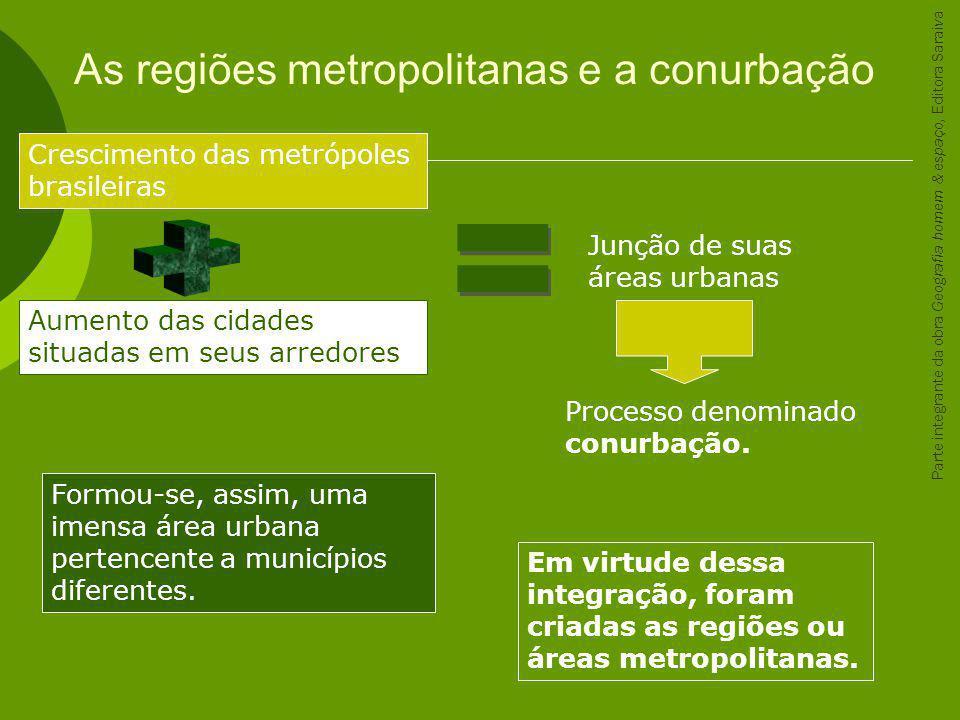 As regiões metropolitanas e a conurbação