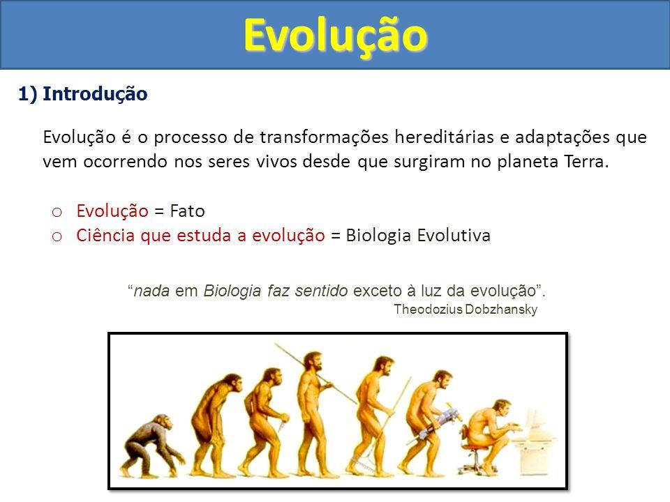 Evolução Evolução = Fato