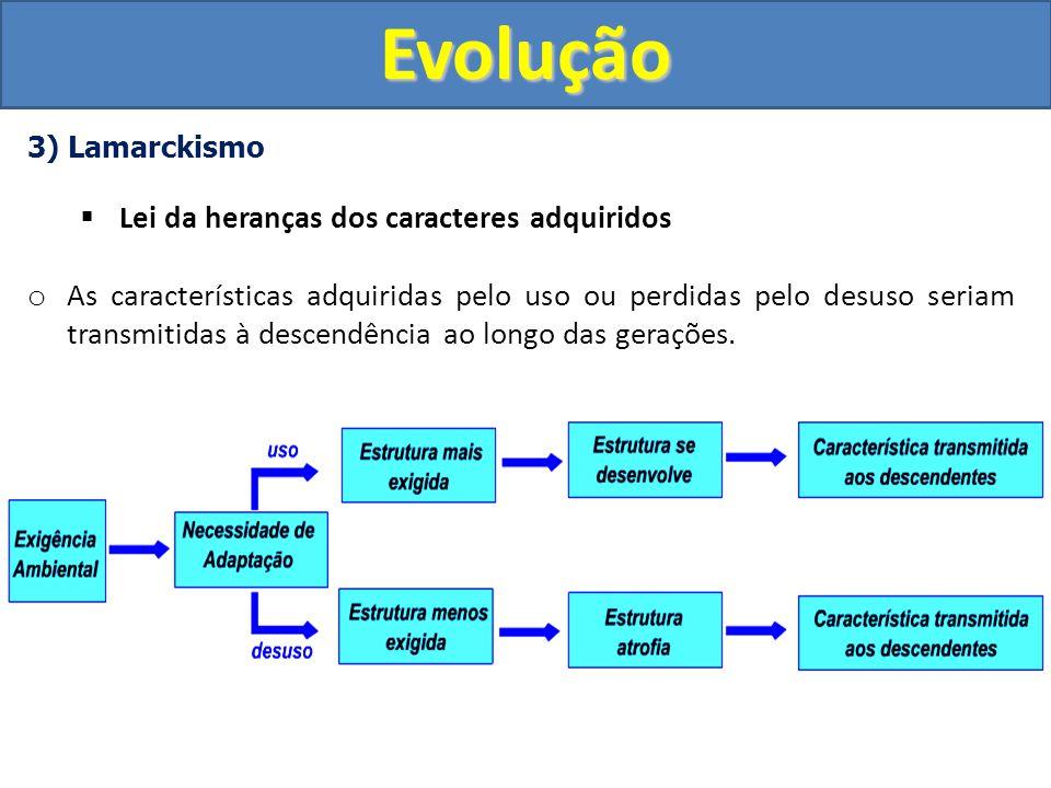 Evolução Lei da heranças dos caracteres adquiridos