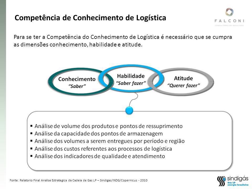 Competência de Conhecimento de Logística