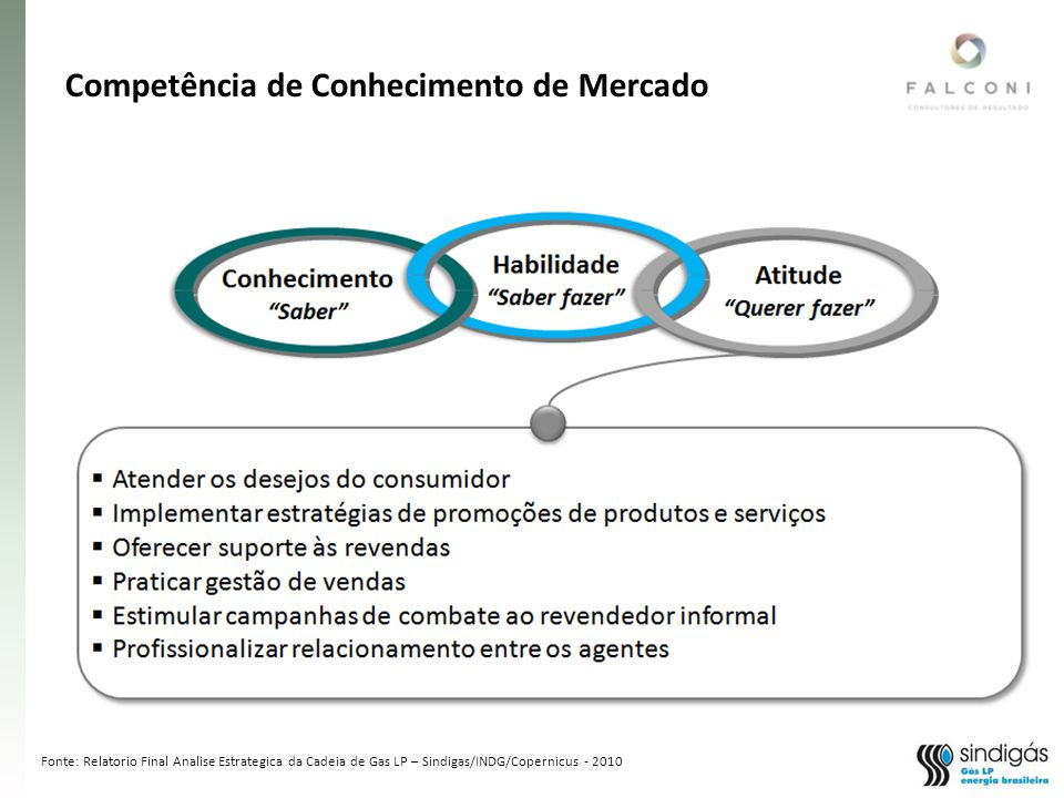 Competência de Conhecimento de Mercado