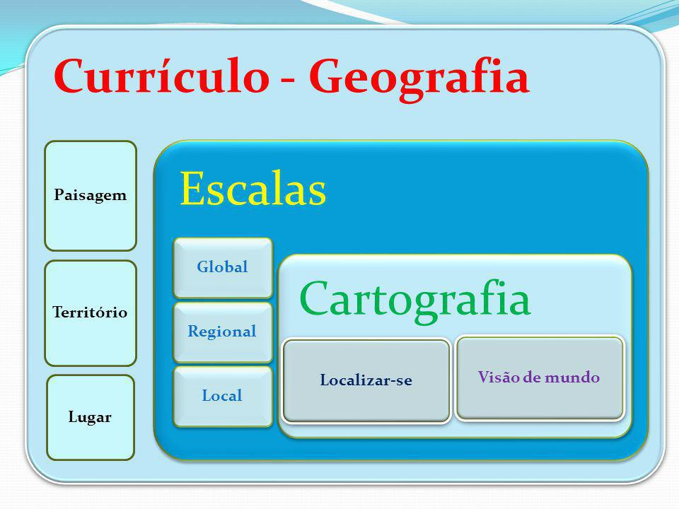 Currículo - Geografia Paisagem. Território. Lugar. Escalas. Global. Regional. Local. Cartografia.
