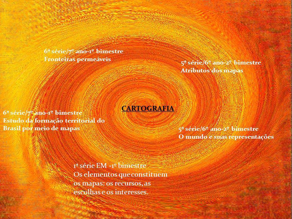 CARTOGRAFIA 1ª série EM -1º bimestre