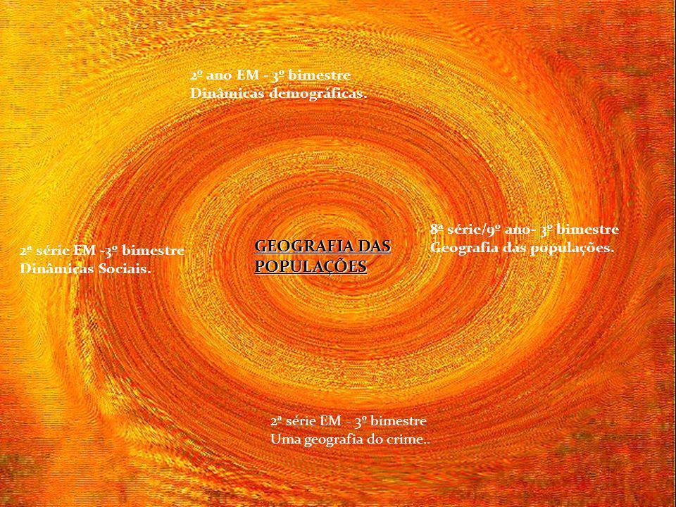 GEOGRAFIA DAS POPULAÇÕES