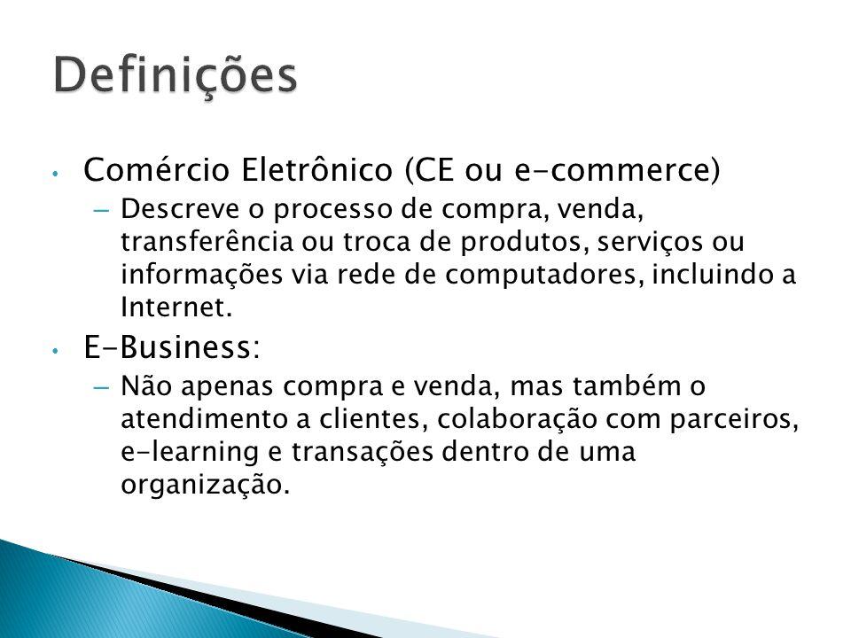 Definições Comércio Eletrônico (CE ou e-commerce) E-Business: