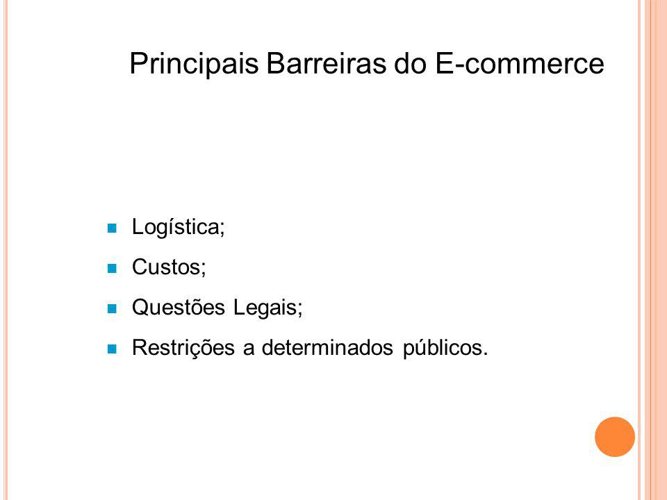 Principais Barreiras do E-commerce