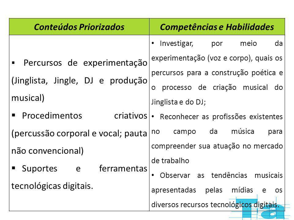 Conteúdos Priorizados Competências e Habilidades