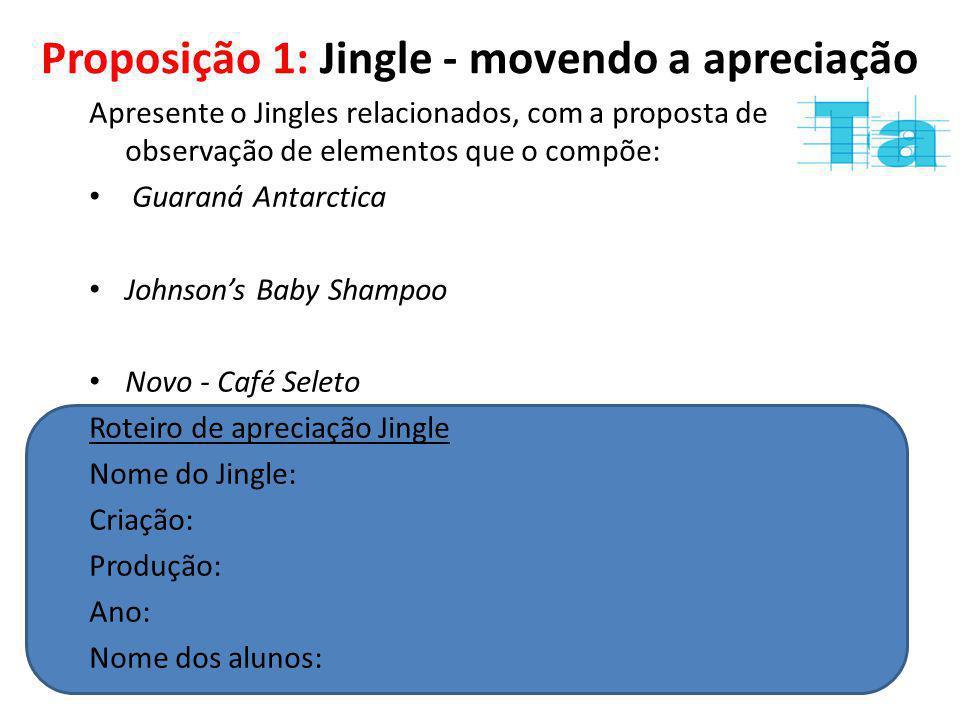 Proposição 1: Jingle - movendo a apreciação