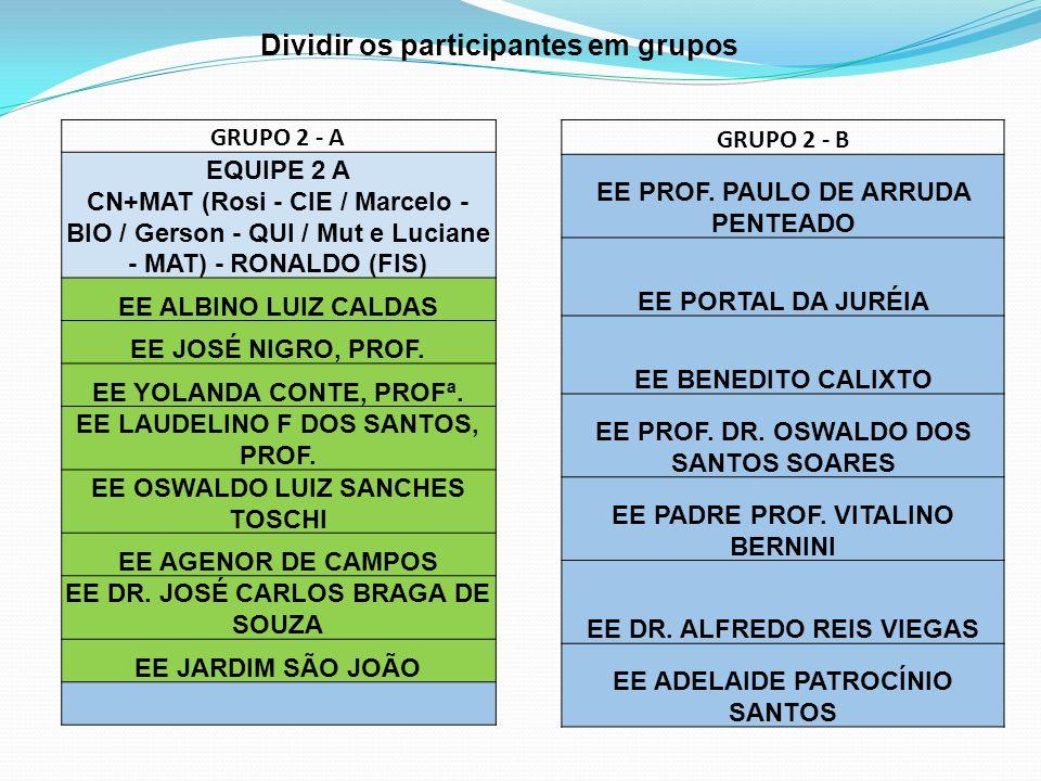 Dividir os participantes em grupos
