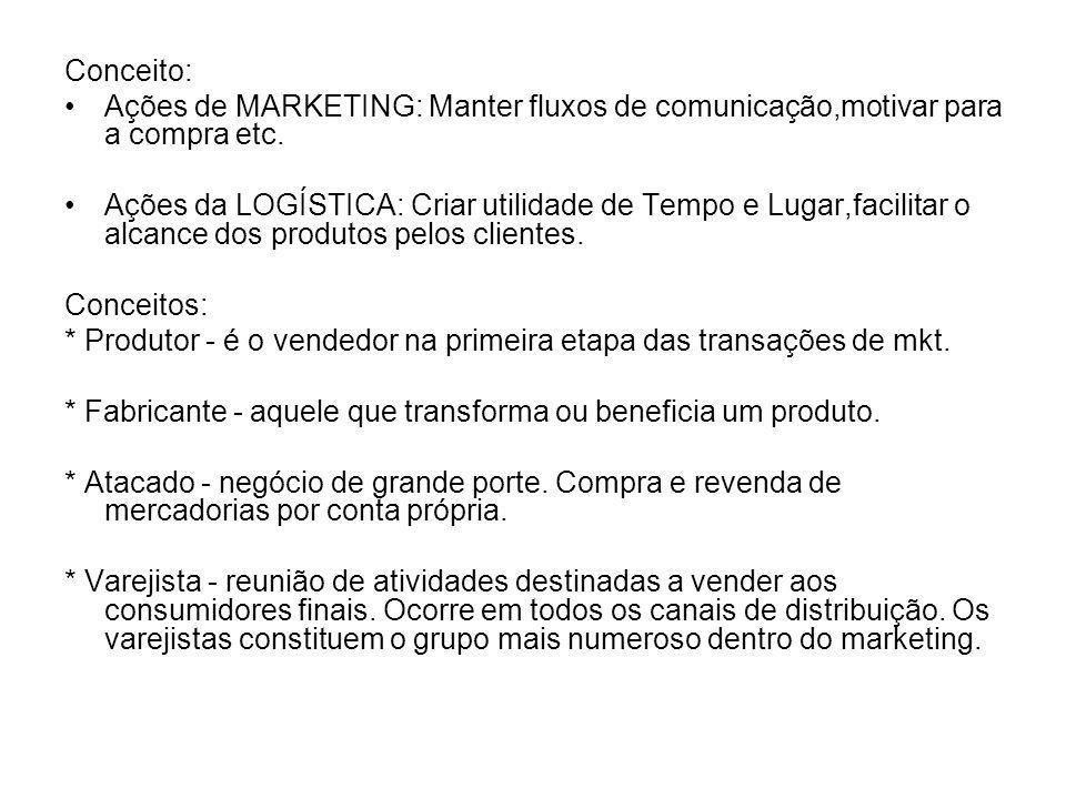 Conceito: Ações de MARKETING: Manter fluxos de comunicação,motivar para a compra etc.
