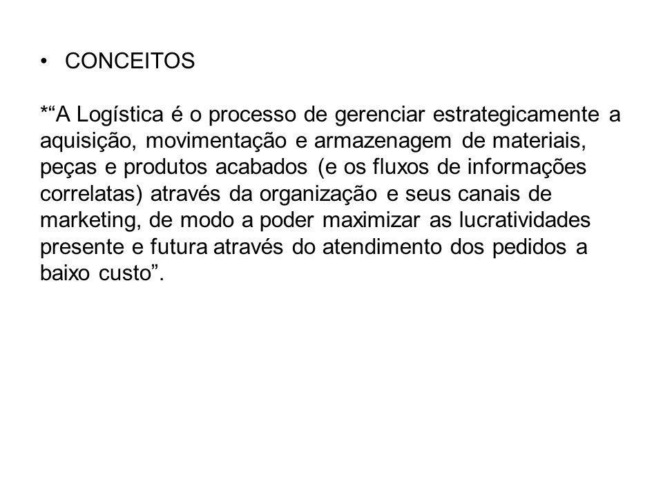 CONCEITOS * A Logística é o processo de gerenciar estrategicamente a. aquisição, movimentação e armazenagem de materiais,