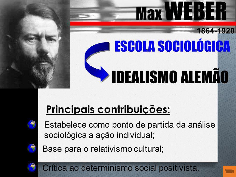 Max WEBER IDEALISMO ALEMÃO ESCOLA SOCIOLÓGICA