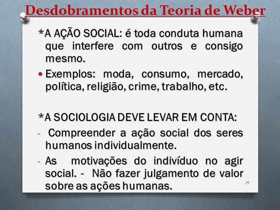 Desdobramentos da Teoria de Weber