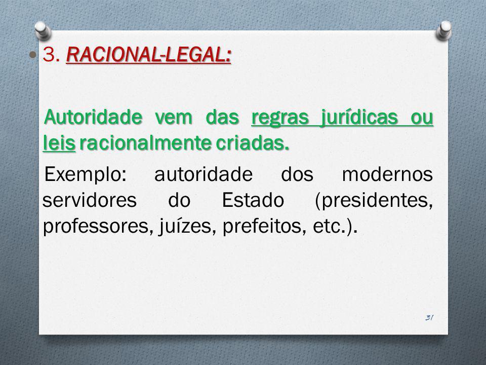 3. RACIONAL-LEGAL: Autoridade vem das regras jurídicas ou leis racionalmente criadas.
