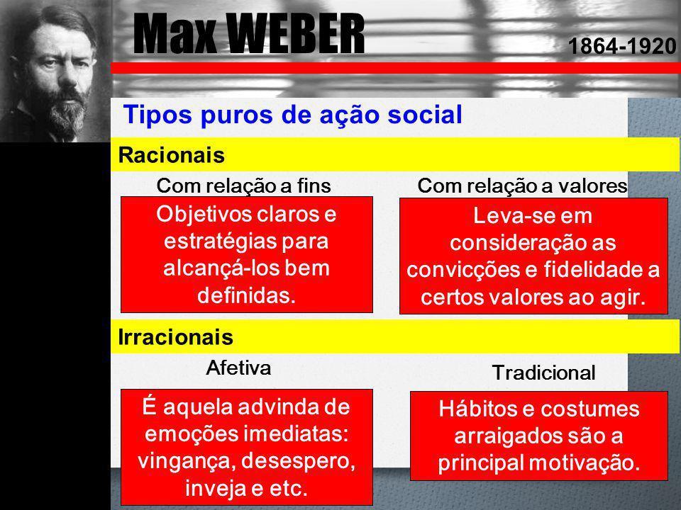 Émile DURKHEIM Max WEBER Tipos puros de ação social 1864-1920