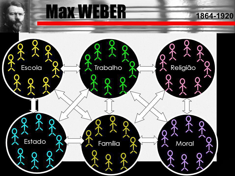 Max WEBER 1864-1920 Escola Trabalho Religião Estado Família Moral