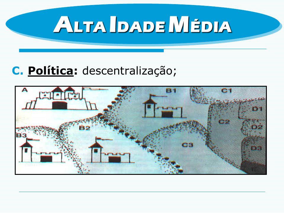 ALTA IDADE MÉDIA Política: descentralização;