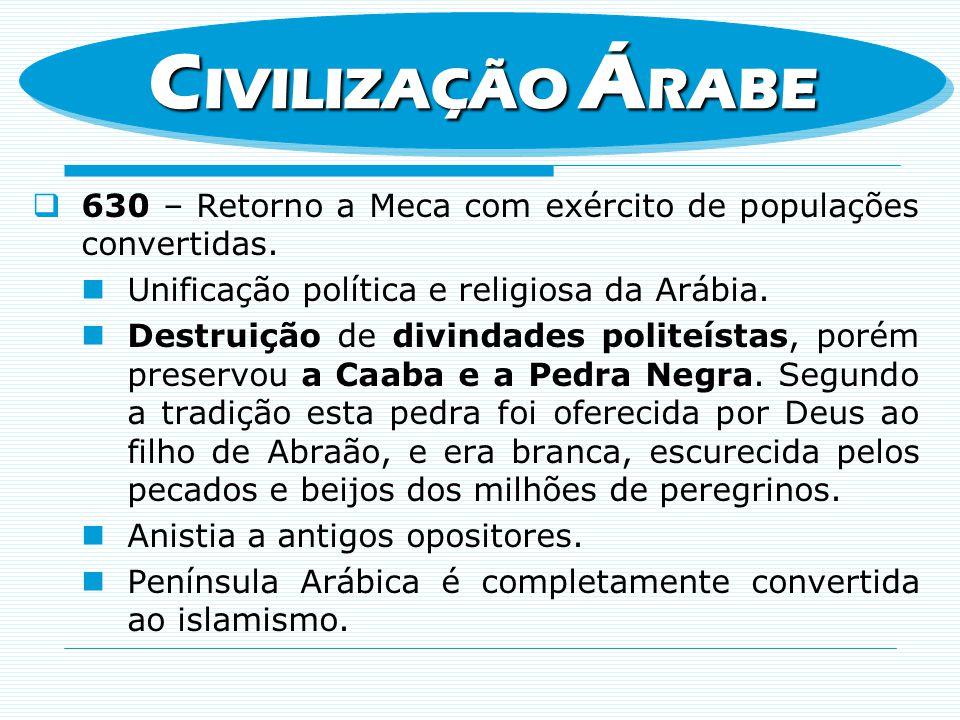 CIVILIZAÇÃO ÁRABE 630 – Retorno a Meca com exército de populações convertidas. Unificação política e religiosa da Arábia.