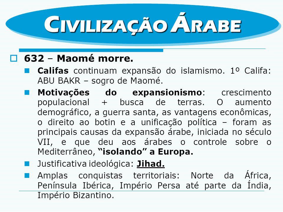 CIVILIZAÇÃO ÁRABE 632 – Maomé morre.