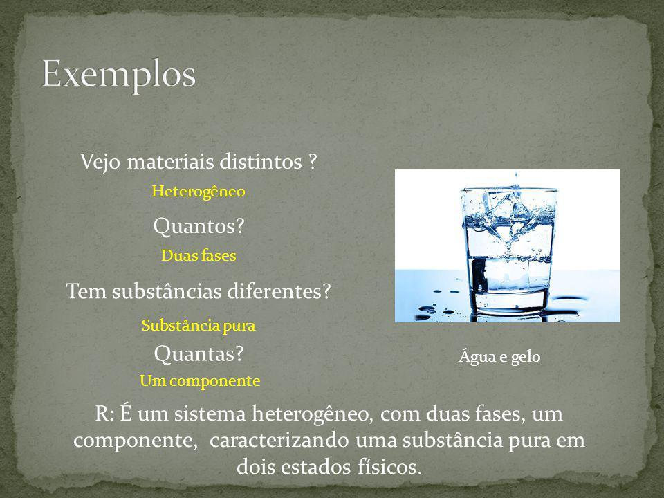 Exemplos Vejo materiais distintos Quantos