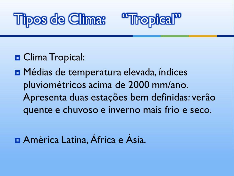 Tipos de Clima: Tropical
