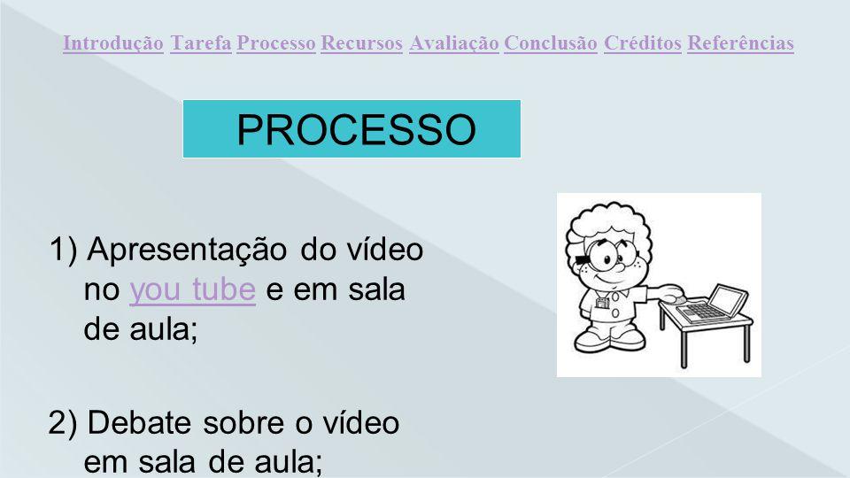 PROCESSO 1) Apresentação do vídeo no you tube e em sala de aula;