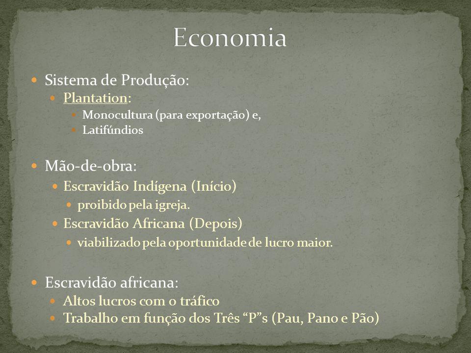 Economia Sistema de Produção: Mão-de-obra: Escravidão africana: